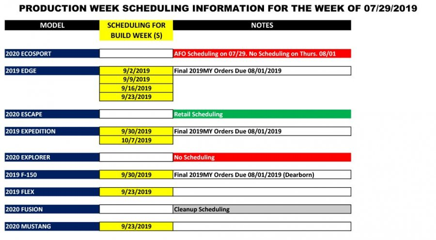 Blue Oval Forums_Production Week Scheduling_2019-07-27-1.jpg