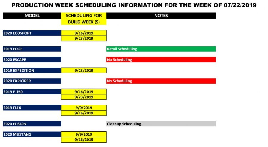 Blue Oval Forums_Production Week Scheduling_2019-07-20-1.jpg