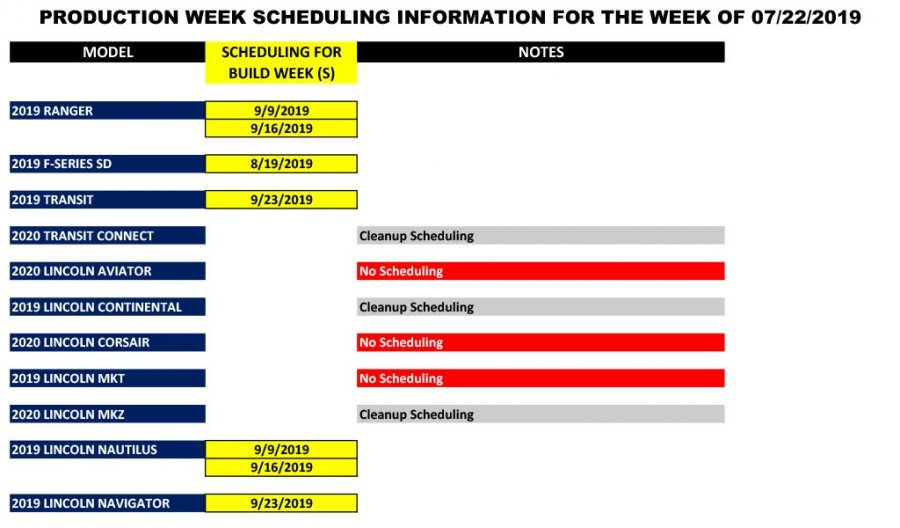Blue Oval Forums_Production Week Scheduling_2019-07-20-2.jpg