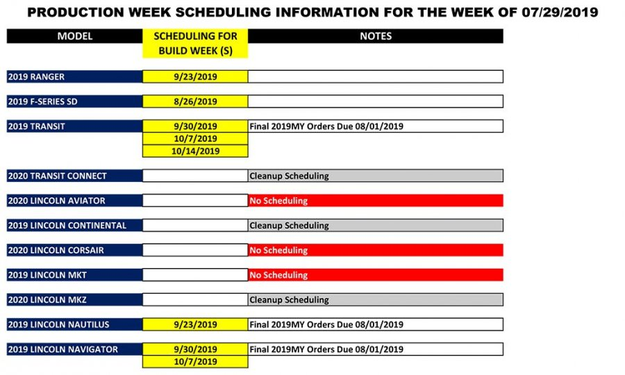 Blue Oval Forums_Production Week Scheduling_2019-07-27-2.jpg
