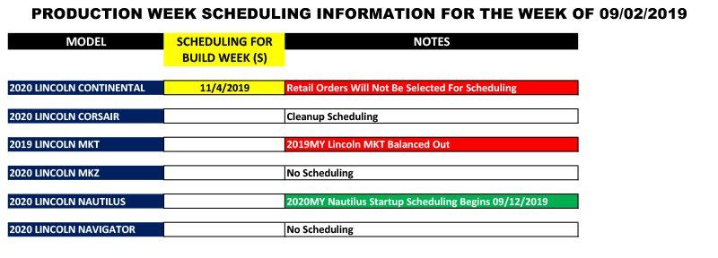 Blue Oval Forums_Production Week Scheduling_2019-08-30-3.jpg
