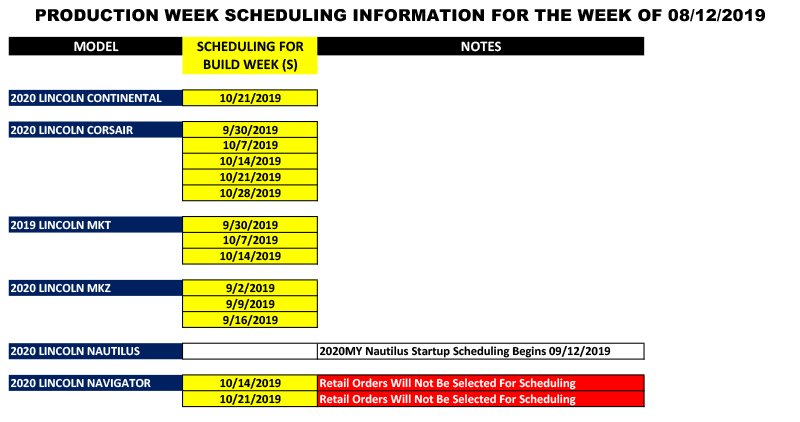 Blue Oval Forums_Production Week Scheduling_2019-08-10-3.jpg