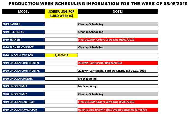 Blue Oval Forums_Production Week Scheduling_2019-08-02-2.jpg