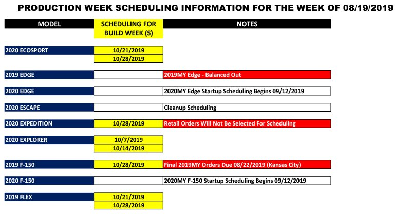 Blue Oval Forums_Production Week Scheduling_2019-08-17-1.jpg