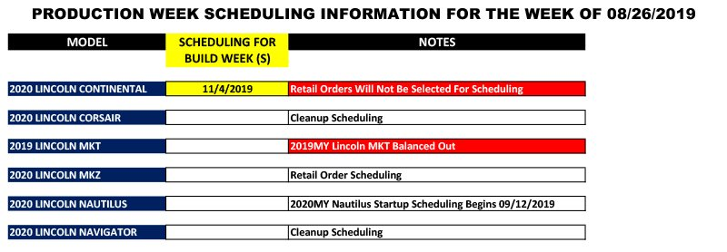 Blue Oval Forums_Production Week Scheduling_2019-08-26-3.jpg