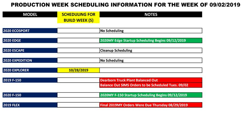 Blue Oval Forums_Production Week Scheduling_2019-08-30-1.jpg