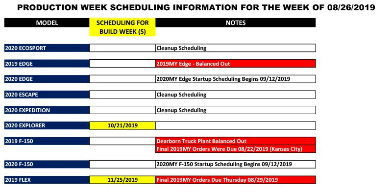 Blue Oval Forums_Production Week Scheduling_2019-08-26-1.jpg