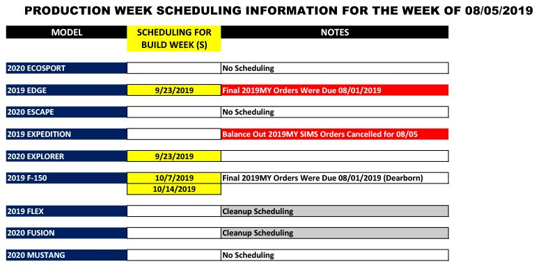 Blue Oval Forums_Production Week Scheduling_2019-08-02-1.jpg