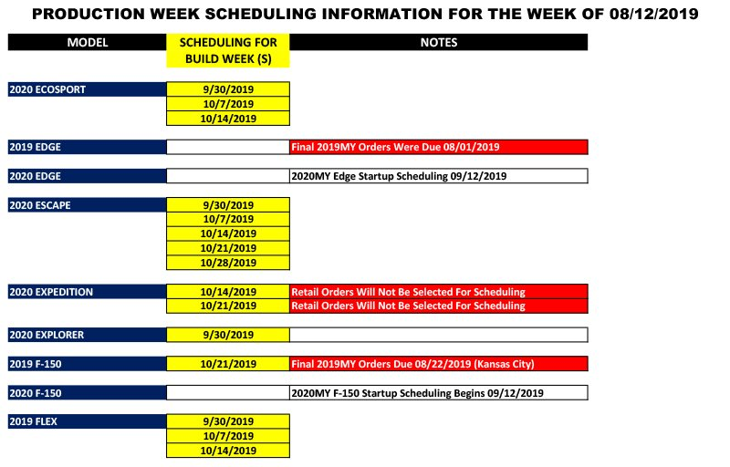 Blue Oval Forums_Production Week Scheduling_2019-08-10-1.jpg