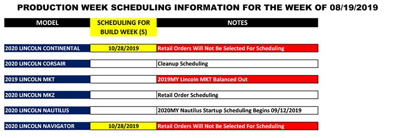 Blue Oval Forums_Production Week Scheduling_2019-08-17-3.jpg