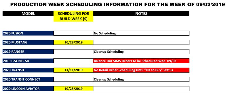 Blue Oval Forums_Production Week Scheduling_2019-08-30-2.jpg
