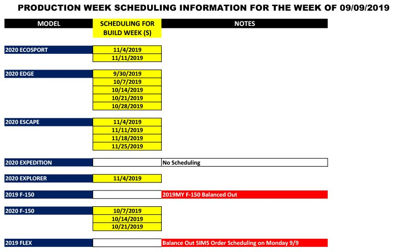 Blue Oval Forums_Production Week Scheduling_2019-09-07-1.jpg