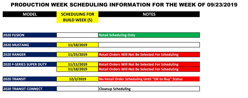 Blue Oval Forums_Production Week Scheduling_2019-09-23-2.jpg