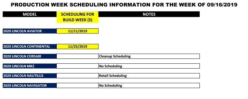 Blue Oval Forums_Production Week Scheduling_2019-09-16-3.jpg