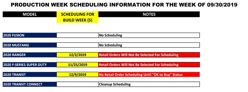 Blue Oval Forums_Production Week Scheduling_2019-09-30-2.jpg