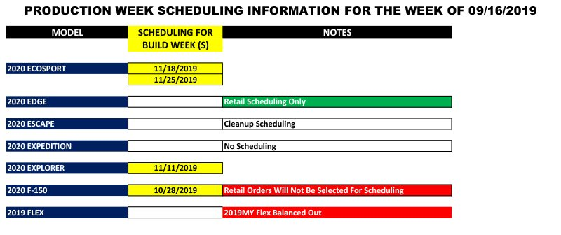 Blue Oval Forums_Production Week Scheduling_2019-09-16-1.jpg