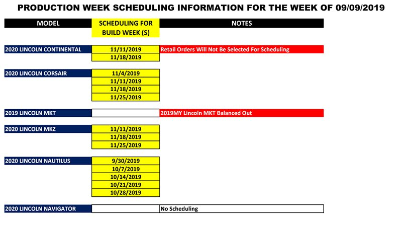 Blue Oval Forums_Production Week Scheduling_2019-09-07-3.jpg