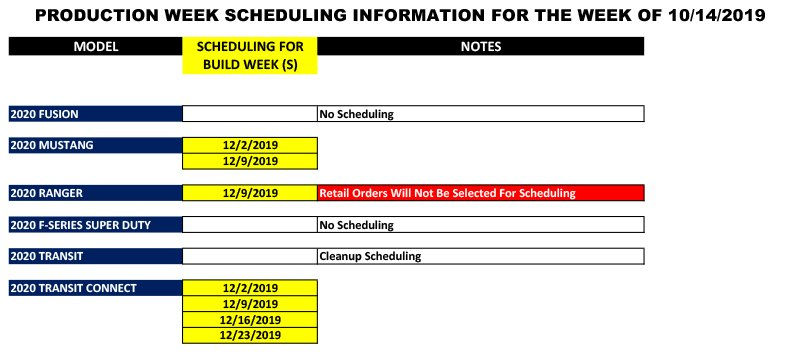 Blue Oval Forums_Production Week Scheduling_2019-10-14-2.jpg