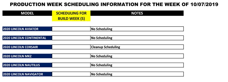 Blue Oval Forums_Production Week Scheduling_2019-10-07-3.jpg