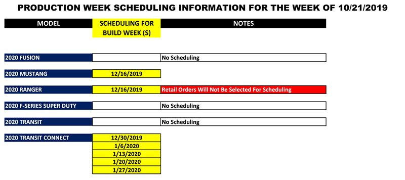 Blue Oval Forums_Production Week Scheduling_2019-10-21-2.jpg