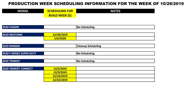 Blue Oval Forums_Production Week Scheduling_2019-10-28-2.jpg