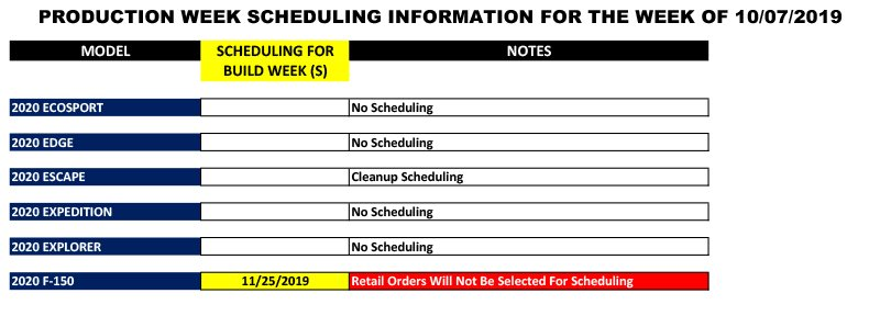 Blue Oval Forums_Production Week Scheduling_2019-10-07-1.jpg