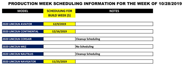 Blue Oval Forums_Production Week Scheduling_2019-10-28-3.jpg