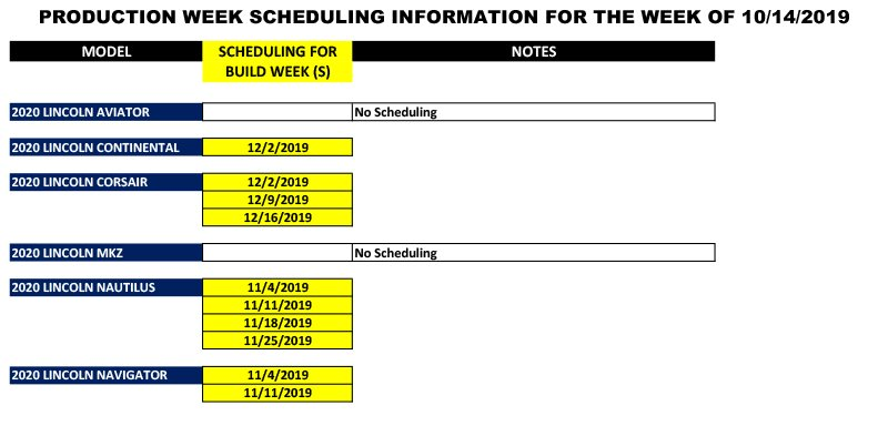 Blue Oval Forums_Production Week Scheduling_2019-10-14-3.jpg