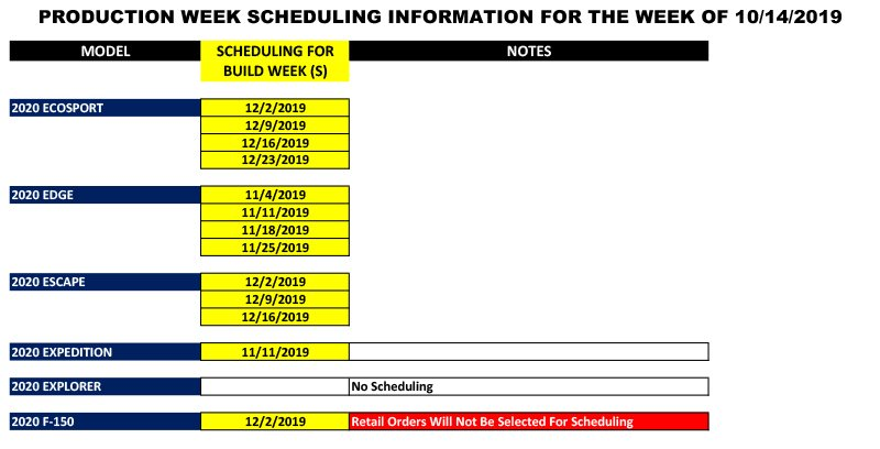 Blue Oval Forums_Production Week Scheduling_2019-10-14-1.jpg