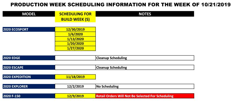 Blue Oval Forums_Production Week Scheduling_2019-10-21-1.jpg