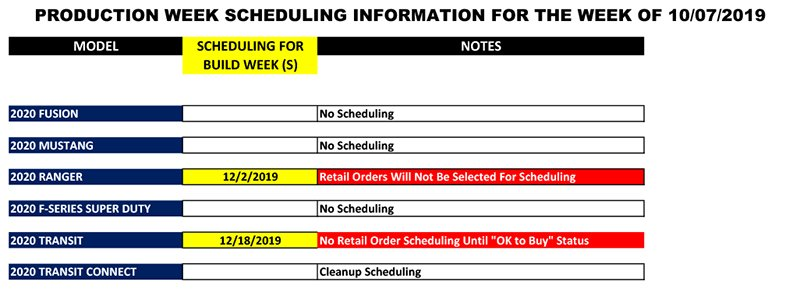 Blue Oval Forums_Production Week Scheduling_2019-10-07-2.jpg