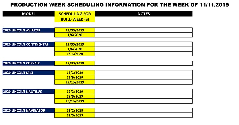 Blue Oval Forums_Production Week Scheduling_2019-11-11-3.jpg
