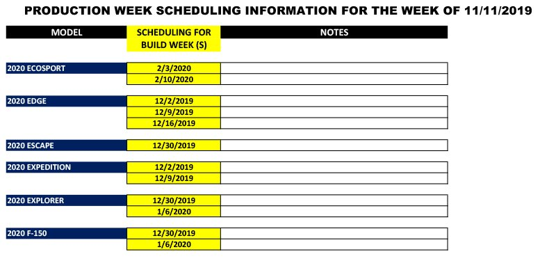 Blue Oval Forums_Production Week Scheduling_2019-11-11-1.jpg