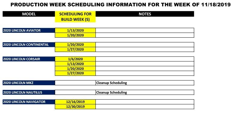 Blue Oval Forums_Production Week Scheduling_2019-11-18-3.jpg