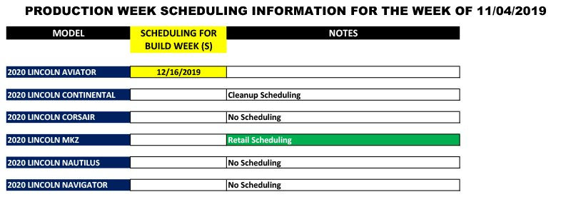 Blue Oval Forums_Production Week Scheduling_2019-11-04-3.jpg