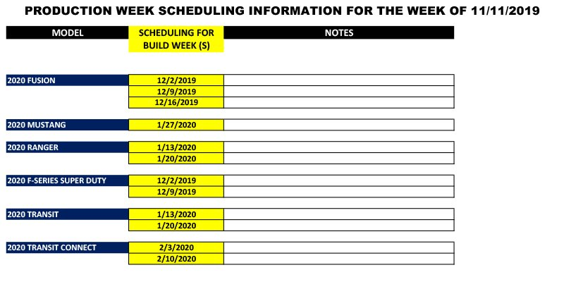 Blue Oval Forums_Production Week Scheduling_2019-11-11-2.jpg