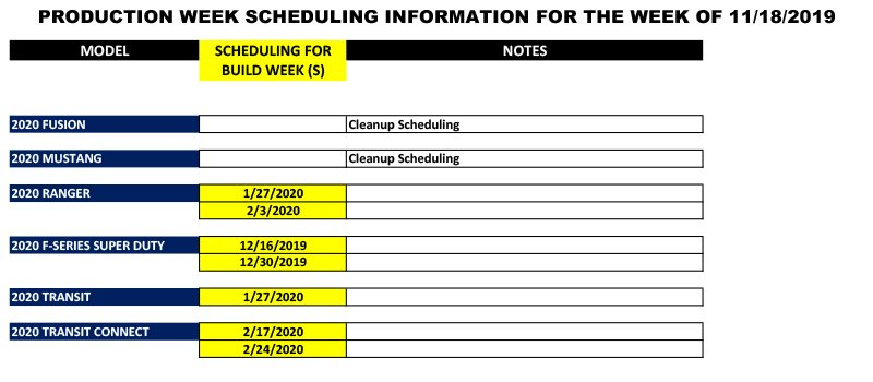 Blue Oval Forums_Production Week Scheduling_2019-11-18-2.jpg