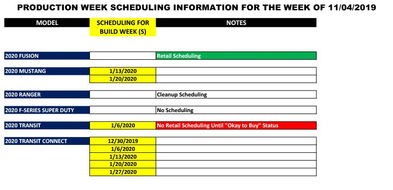 Blue Oval Forums_Production Week Scheduling_2019-11-04-2.jpg
