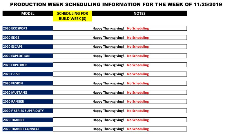 Blue Oval Forums_Production Week Scheduling_2019-11-25-1.jpg