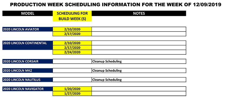 Blue Oval Forums_Production Week Scheduling_2019-12-09-3.jpg