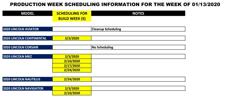 Blue Oval Forums_Production Week Scheduling_2020-01-13-3.jpg
