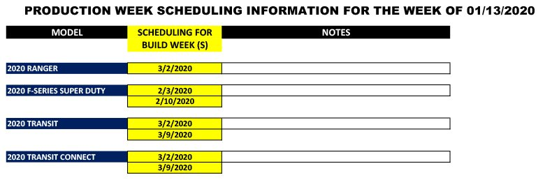 Blue Oval Forums_Production Week Scheduling_2020-01-13-2.jpg
