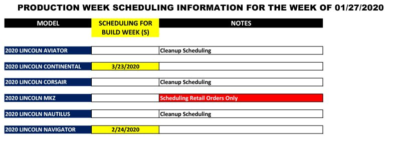 Blue Oval Forums_Production Week Scheduling_2020-01-27-3.jpg
