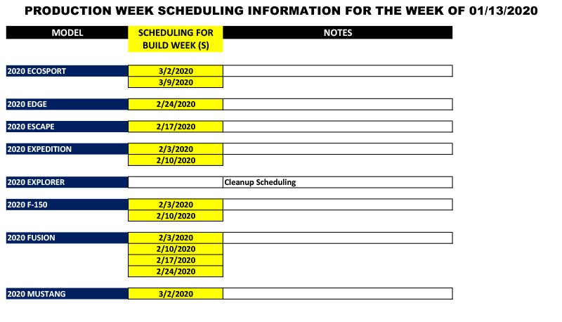 Blue Oval Forums_Production Week Scheduling_2020-01-13-1.jpg