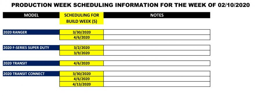 Blue Oval Forums_Production Week Scheduling_2020-02-10-2.jpg