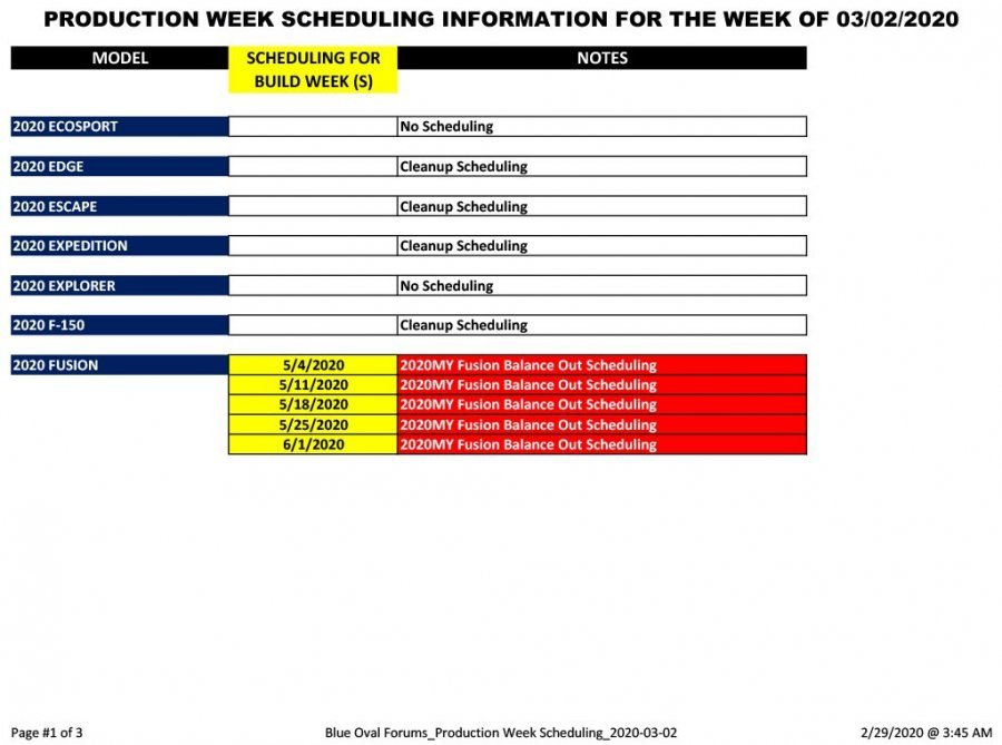 Blue Oval Forums_Production Week Scheduling_2020-03-02-1.jpg