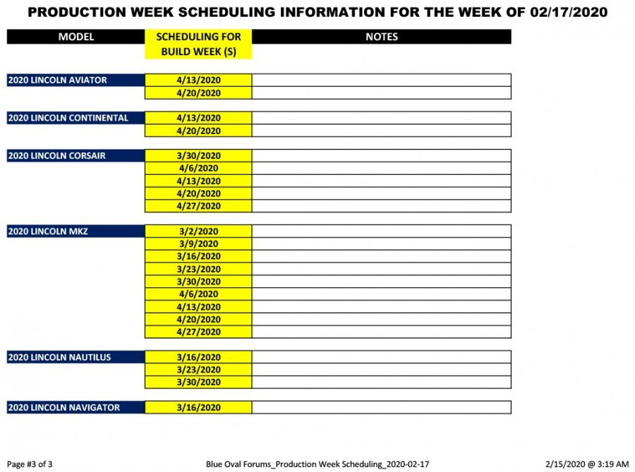 Blue Oval Forums_Production Week Scheduling_2020-02-17-3.jpg