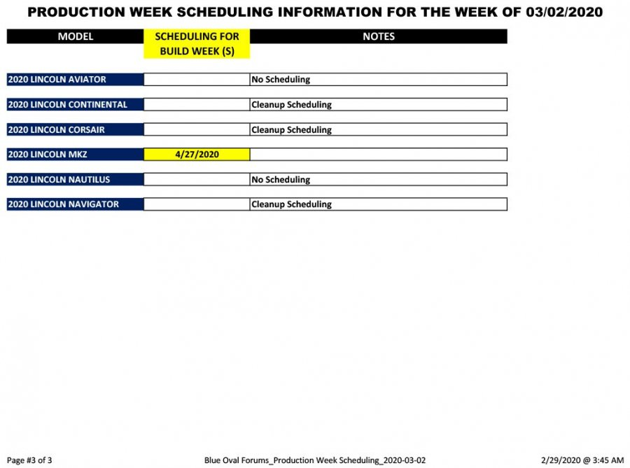 Blue Oval Forums_Production Week Scheduling_2020-03-02-3.jpg