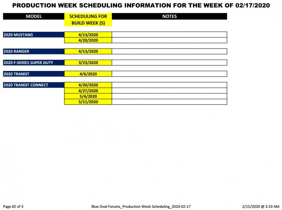 Blue Oval Forums_Production Week Scheduling_2020-02-17-2.jpg