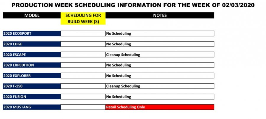 Blue Oval Forums_Production Week Scheduling_2020-02-03-1.jpg